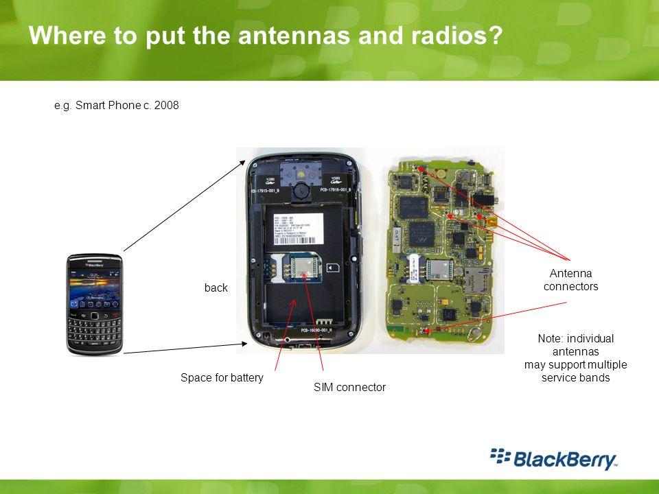 Where to put the antennas and radios