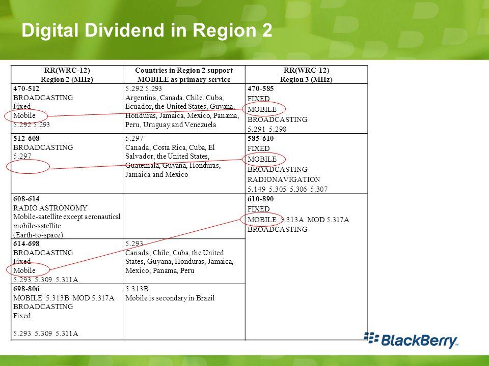 Digital Dividend in Region 2