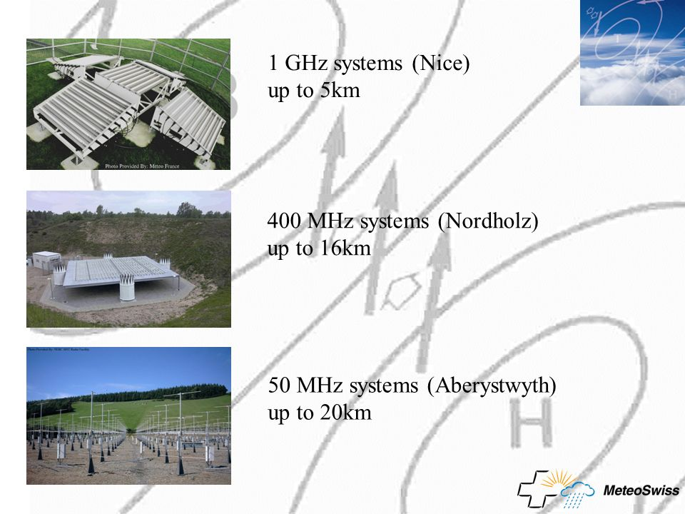 1 GHz systems (Nice) up to 5km. 400 MHz systems (Nordholz) up to 16km. 50 MHz systems (Aberystwyth)