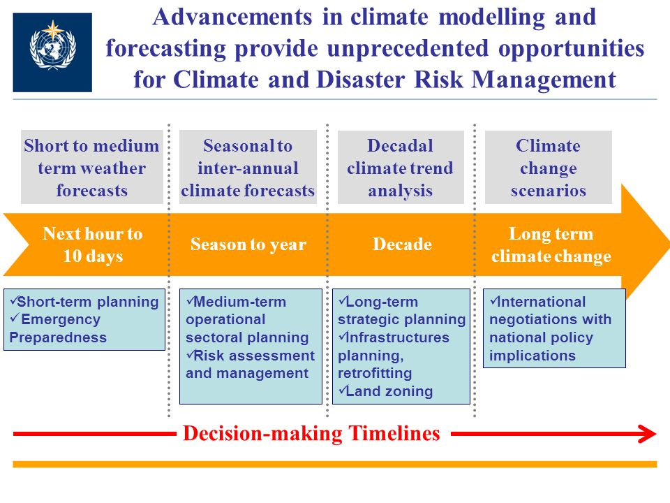 Advancements in climate modelling and forecasting provide unprecedented opportunities for Climate and Disaster Risk Management