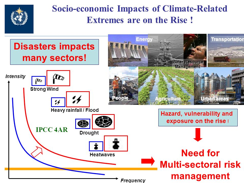 Socio-economic Impacts of Climate-Related Extremes are on the Rise !