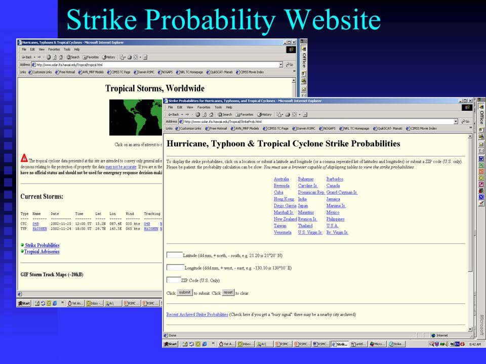 Strike Probability Website