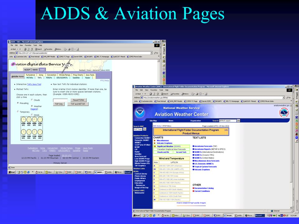 ADDS & Aviation Pages