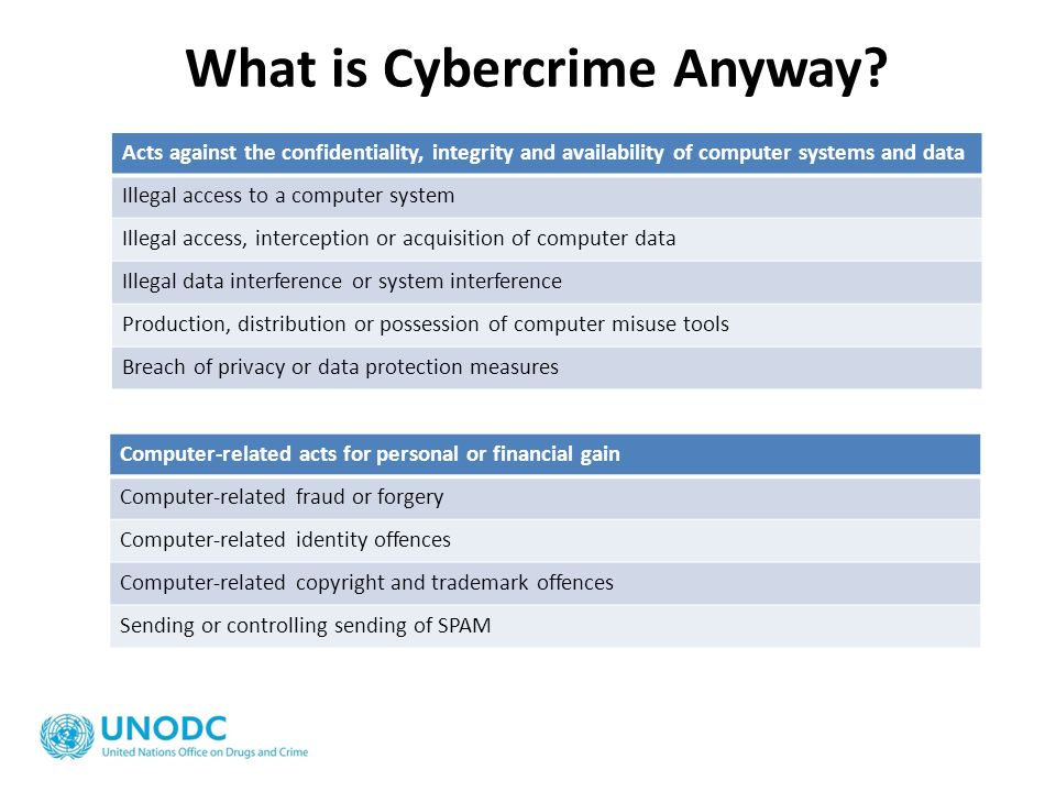What is Cybercrime Anyway