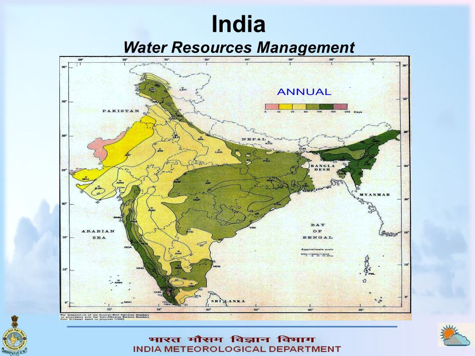 India Water Resources Management