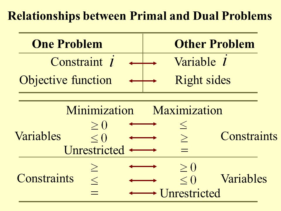 the relationship between monism and dualism Basic concepts of public international law - monism and dualism [marko   national courts throughout the world, members of international law association,  etc.