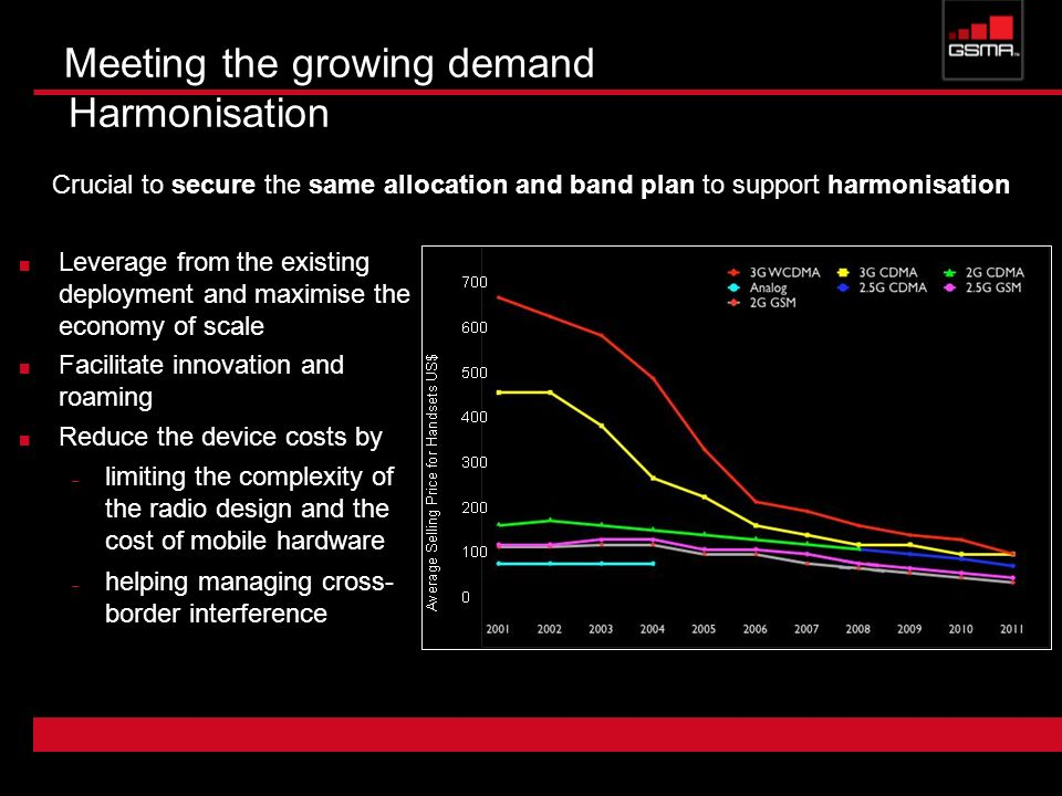 Meeting the growing demand Harmonisation