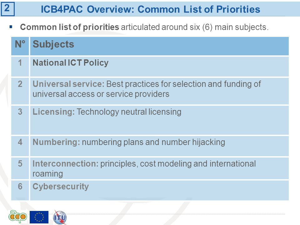 ICB4PAC Overview: Common List of Priorities