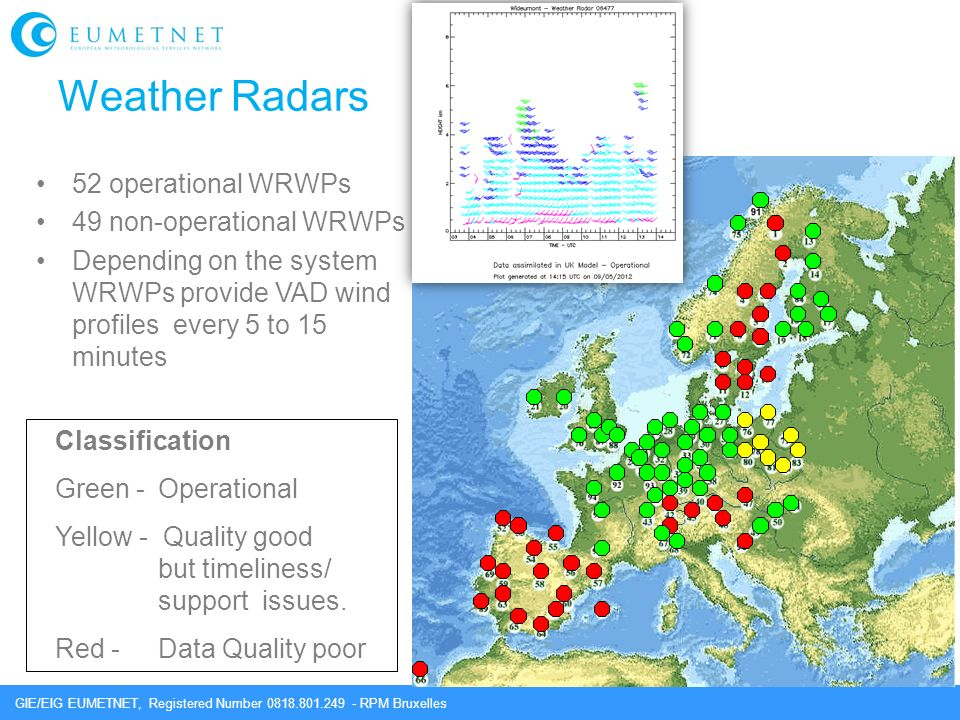 Weather Radars 52 operational WRWPs 49 non-operational WRWPs