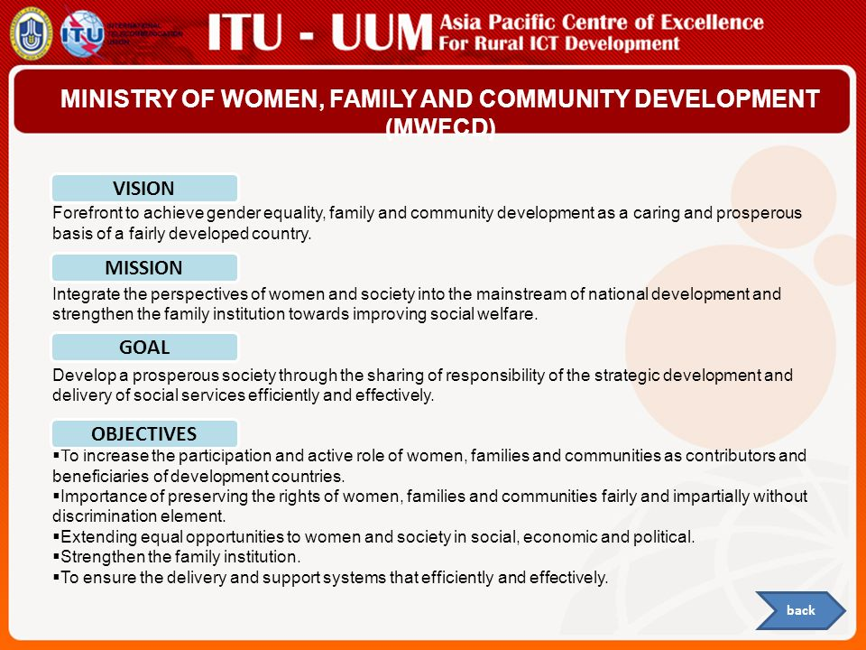MINISTRY OF WOMEN, FAMILY AND COMMUNITY DEVELOPMENT (MWFCD)