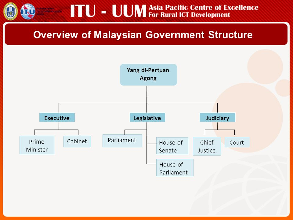 Overview of Malaysian Government Structure