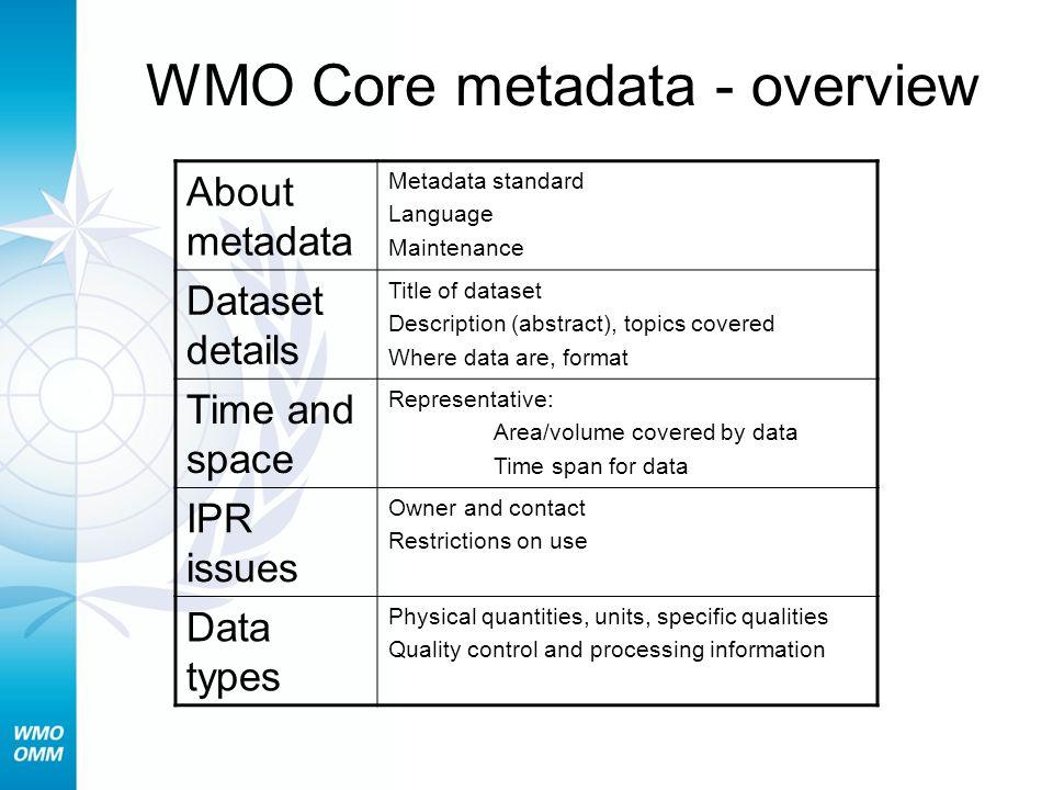 WMO Core metadata - overview