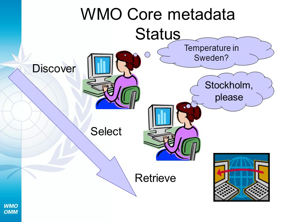 WMO Core metadata Status