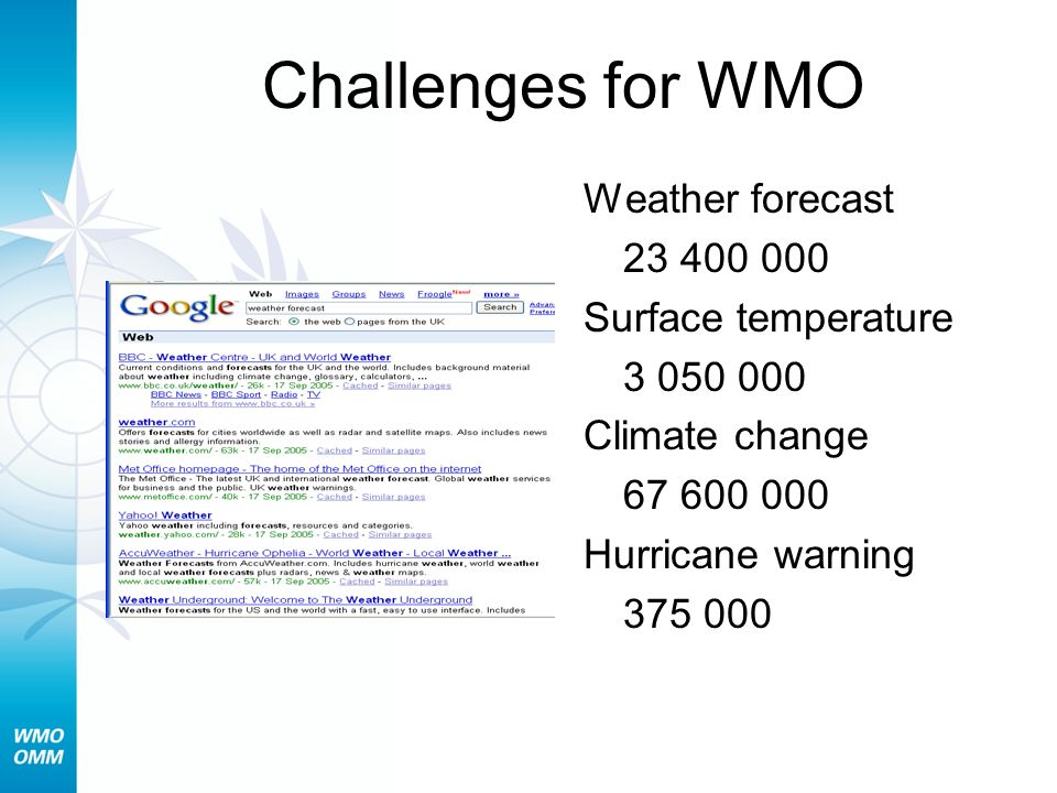 Challenges for WMO Weather forecast 23 400 000 Surface temperature
