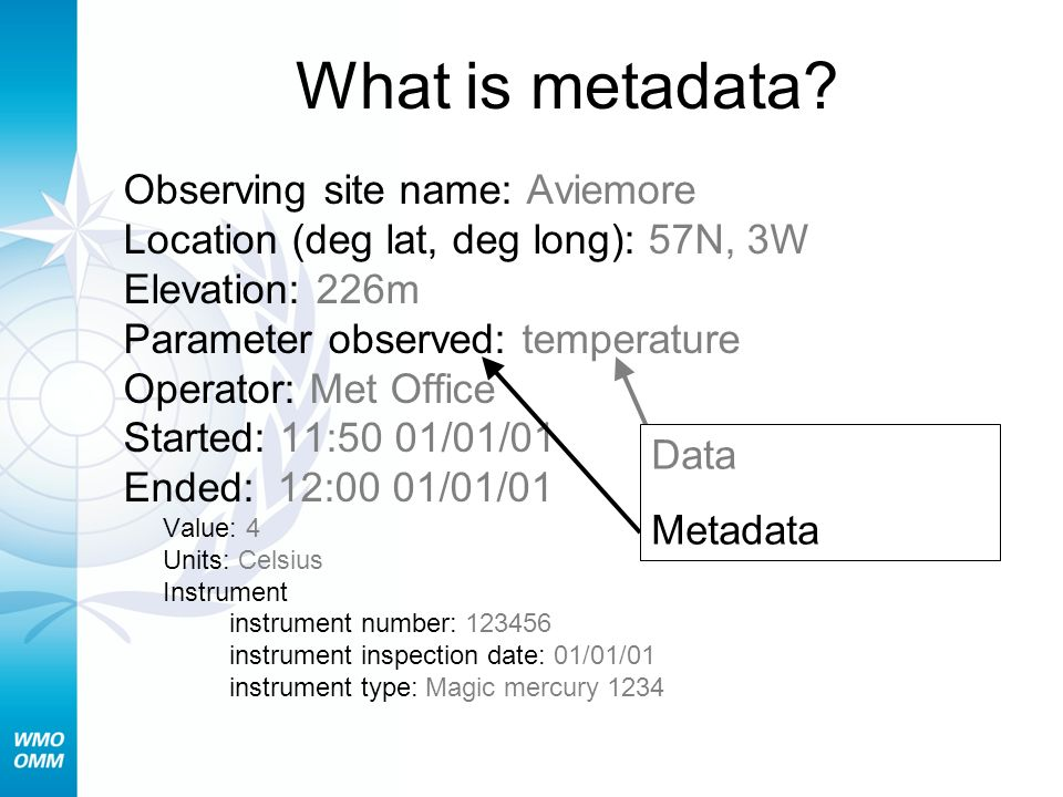 What is metadata Observing site name: Aviemore