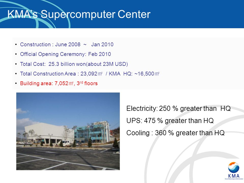 KMA's Supercomputer Center