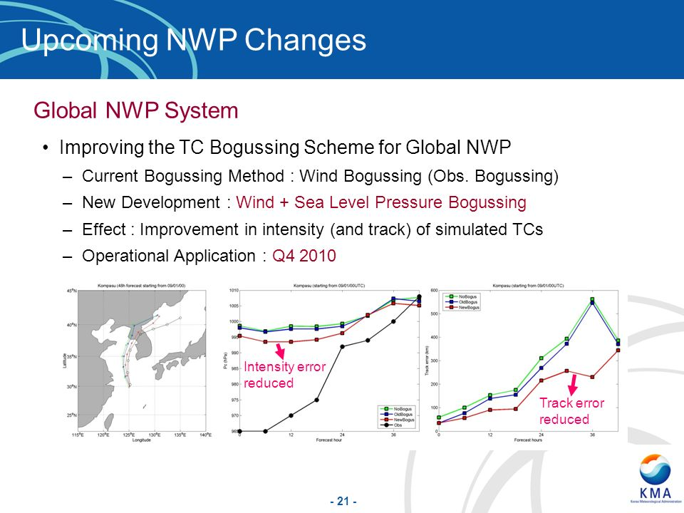 Upcoming NWP Changes Global NWP System