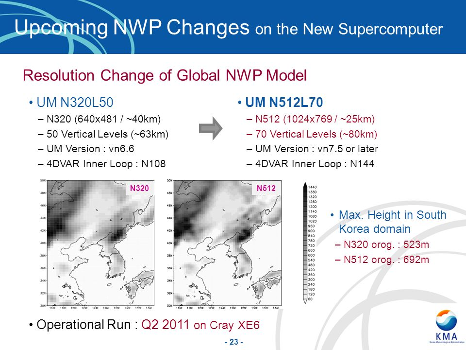 Upcoming NWP Changes on the New Supercomputer