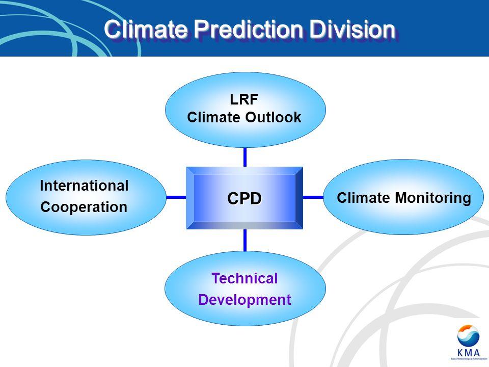 Climate Prediction Division
