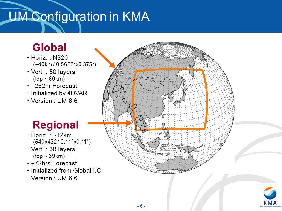 UM Configuration in KMA