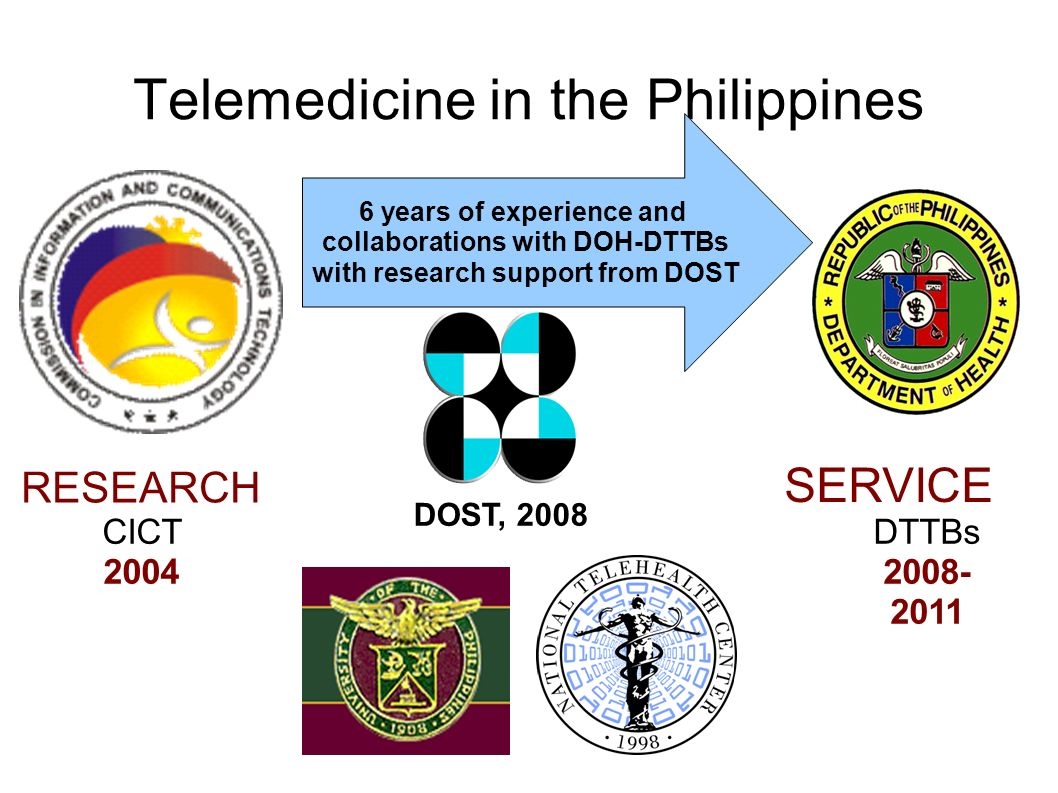 Telemedicine in the Philippines