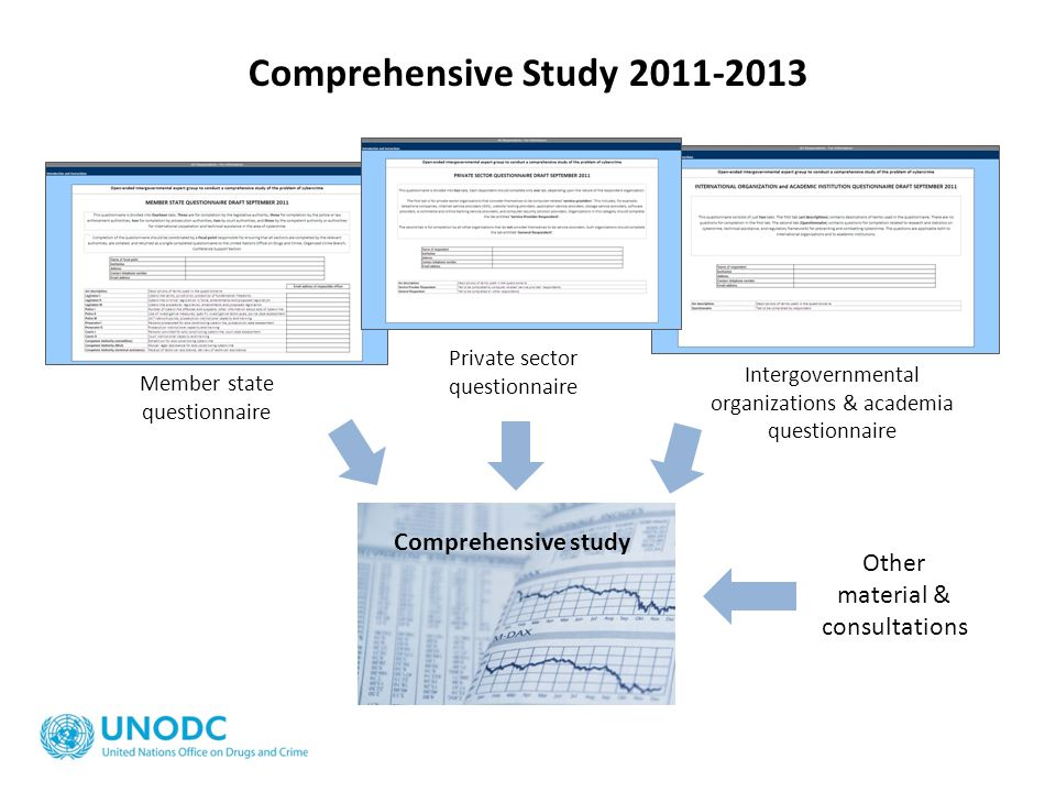 Comprehensive Study 2011-2013 Comprehensive study