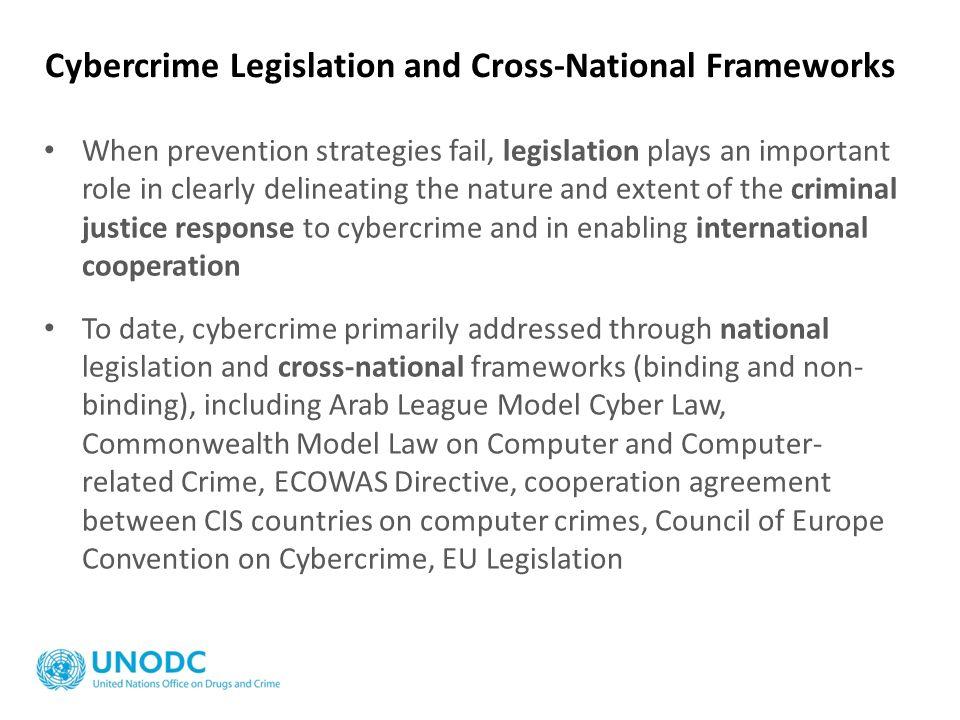 Cybercrime Legislation and Cross-National Frameworks