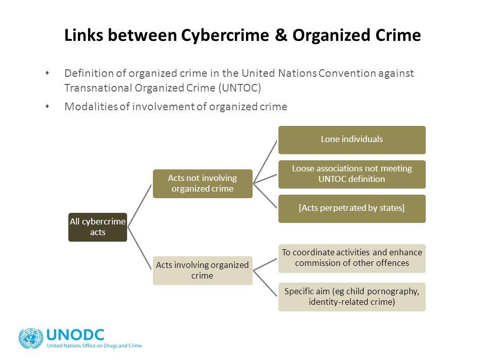 Links between Cybercrime & Organized Crime