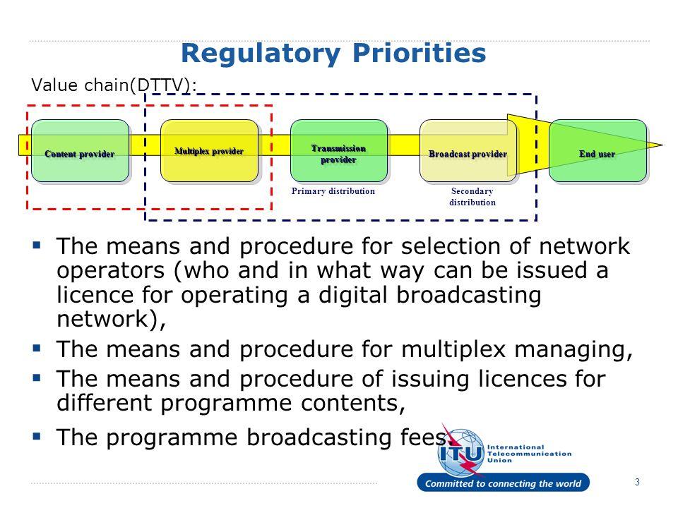 Regulatory Priorities