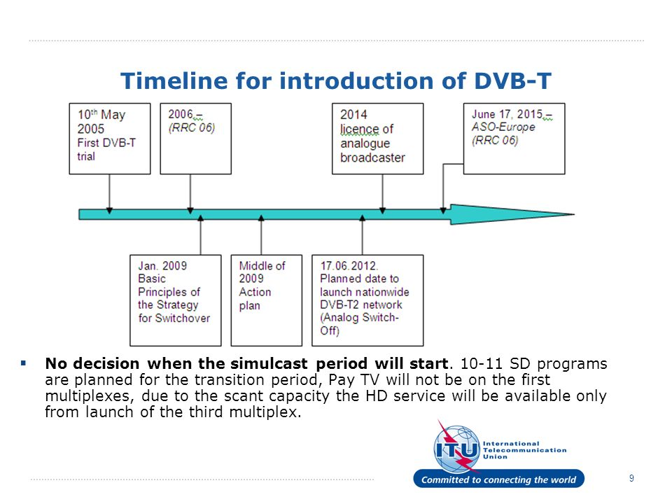 Timeline for introduction of DVB-T