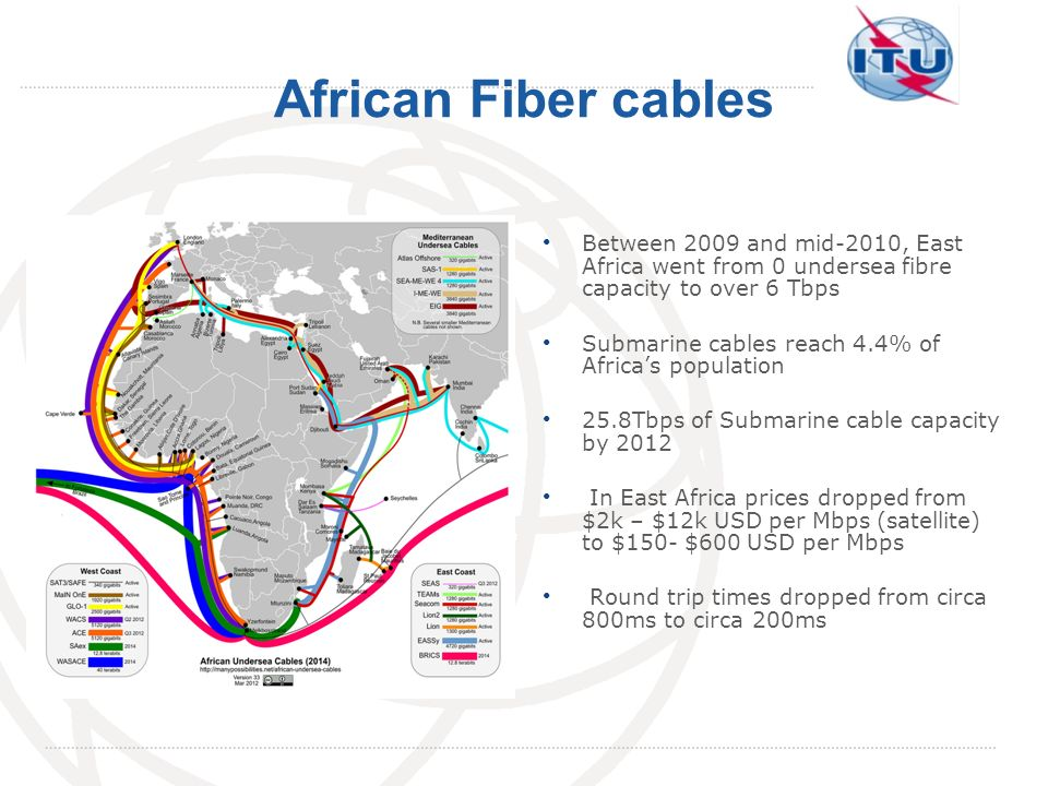 African Fiber cables Between 2009 and mid-2010, East Africa went from 0 undersea fibre capacity to over 6 Tbps.