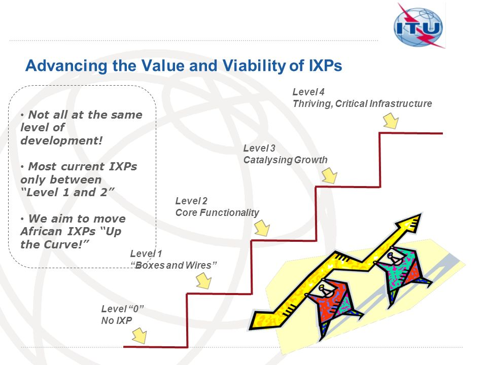 Advancing the Value and Viability of IXPs