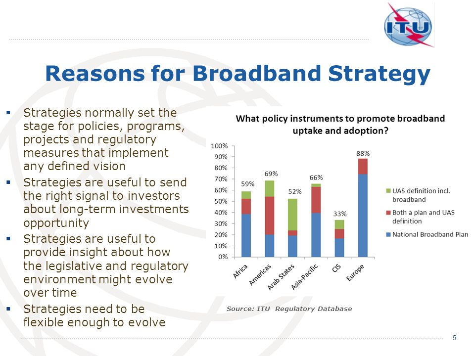 Reasons for Broadband Strategy