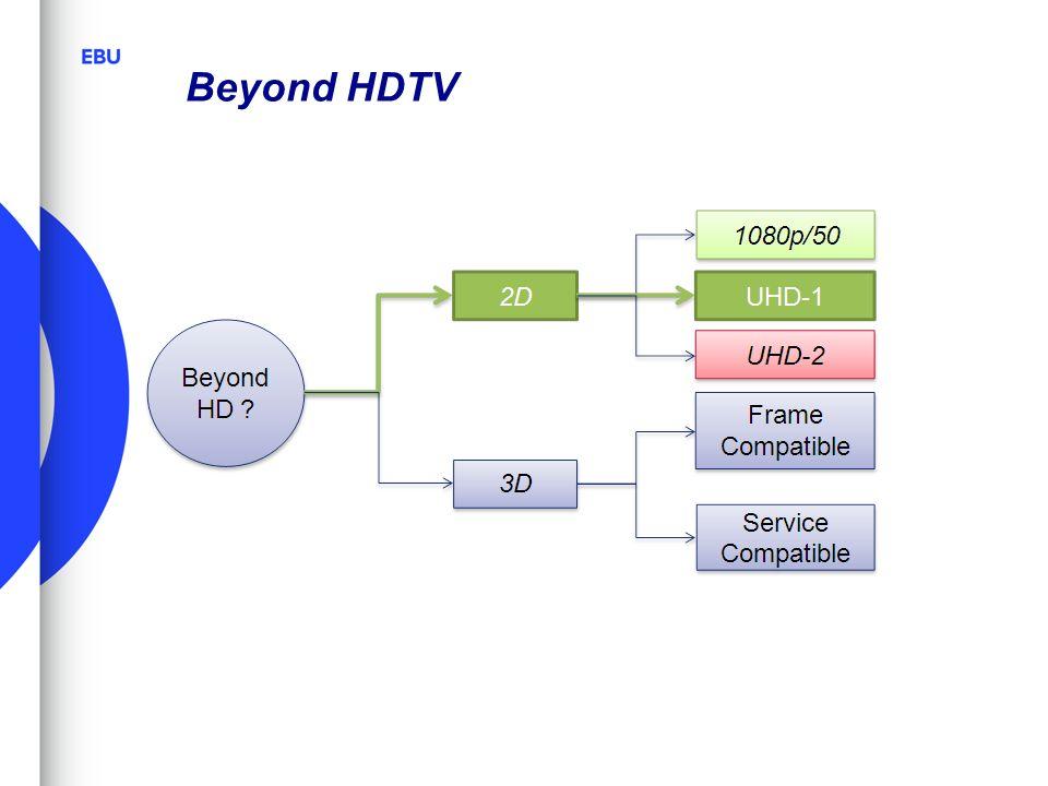 Beyond HDTV