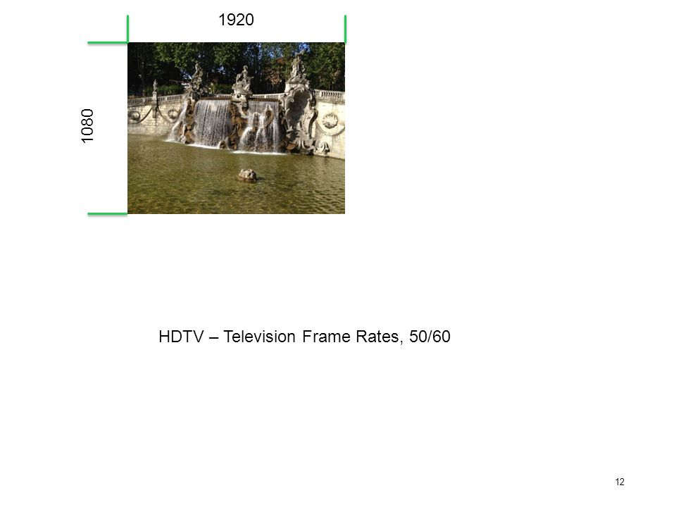 1920 1080 HDTV – Television Frame Rates, 50/60
