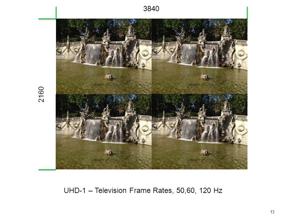 3840 2160 UHD-1 – Television Frame Rates, 50,60, 120 Hz