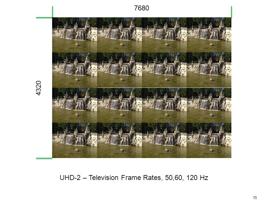 7680 4320 UHD-2 – Television Frame Rates, 50,60, 120 Hz