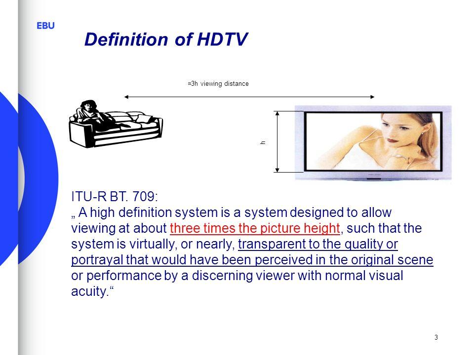 Definition of HDTV ITU-R BT. 709: