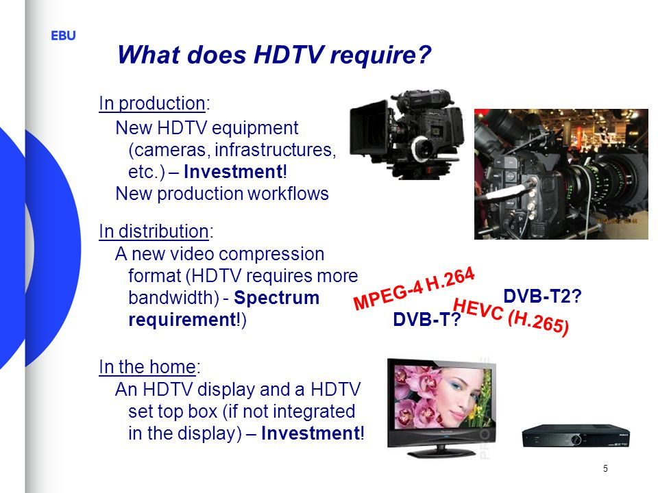 What does HDTV require In production: