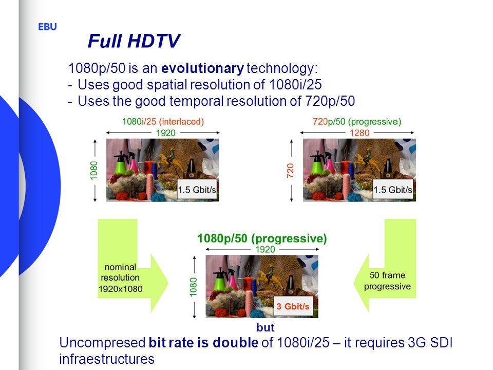 Full HDTV 1080p/50 is an evolutionary technology: