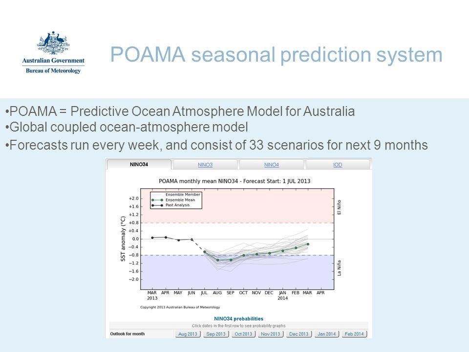 POAMA seasonal prediction system