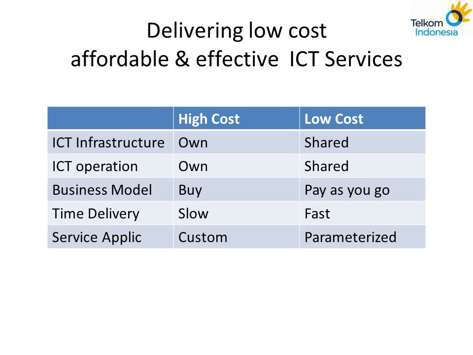Delivering low cost affordable & effective ICT Services