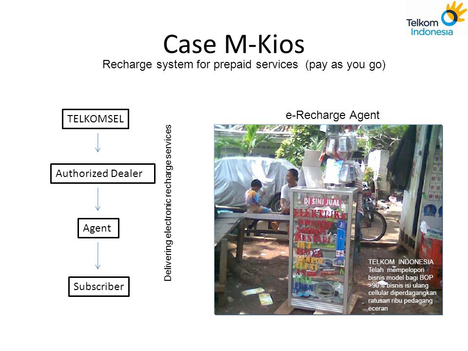 Case M-Kios Recharge system for prepaid services (pay as you go)