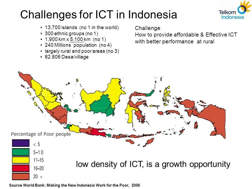 Challenges for ICT in Indonesia