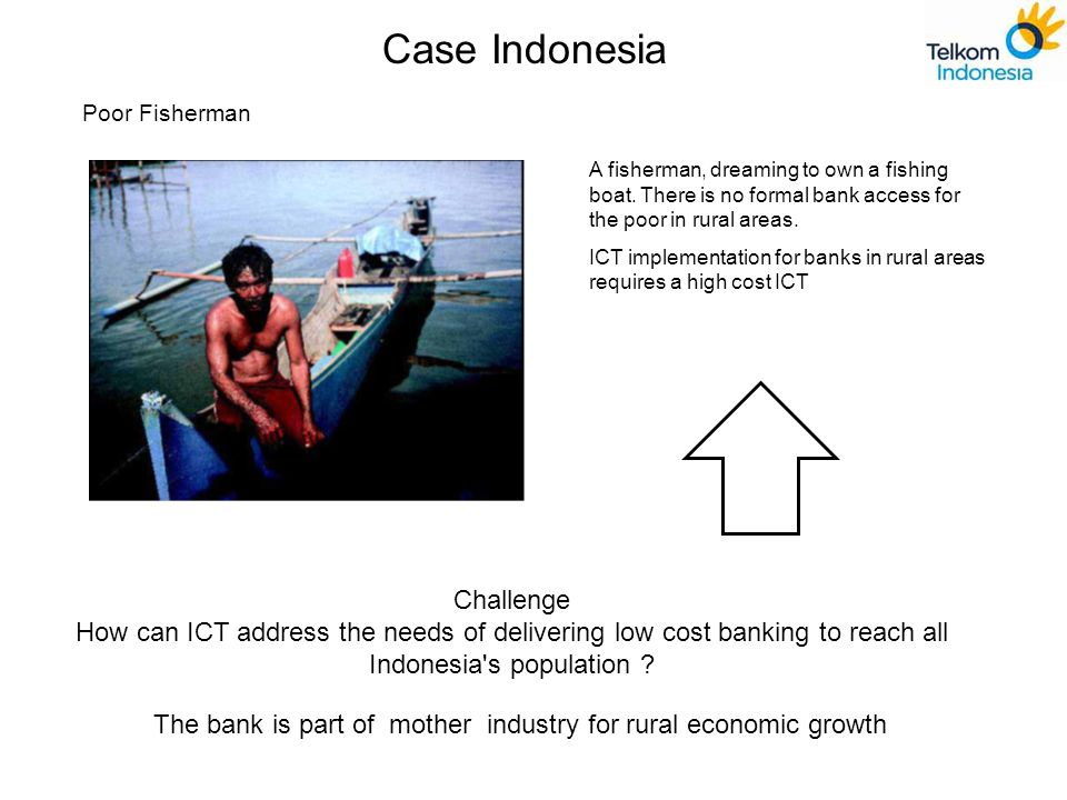 Case Indonesia Indonesia Raya