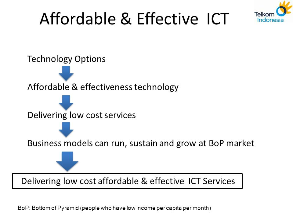 Affordable & Effective ICT