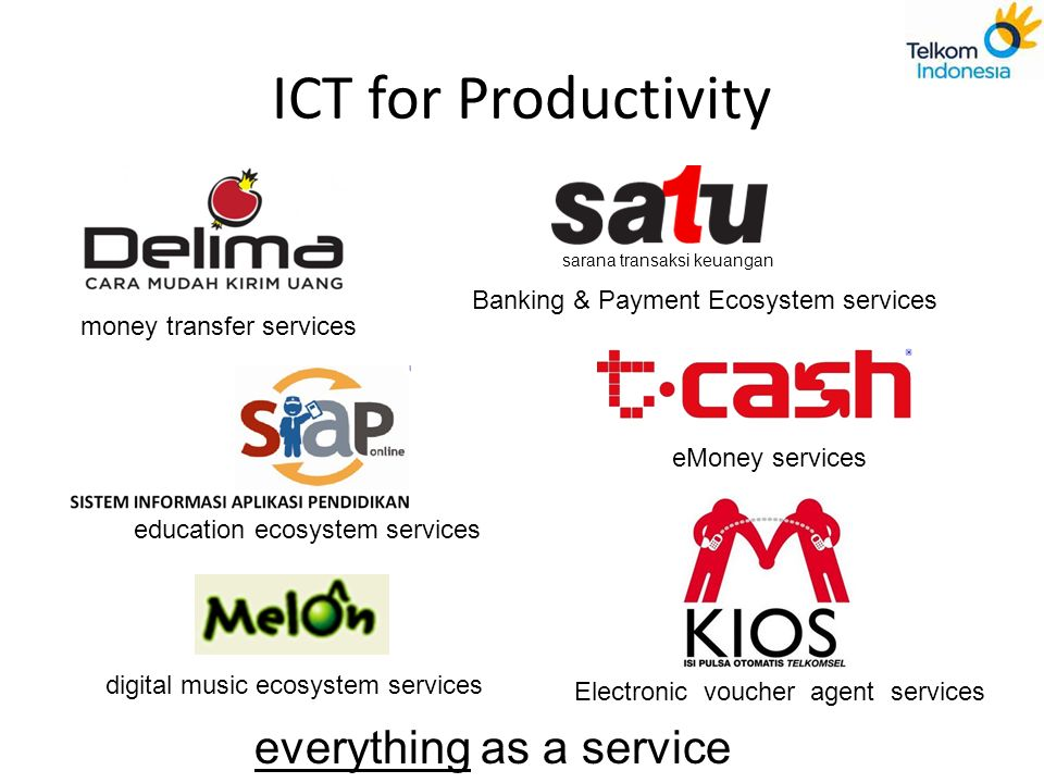 ICT for Productivity everything as a service