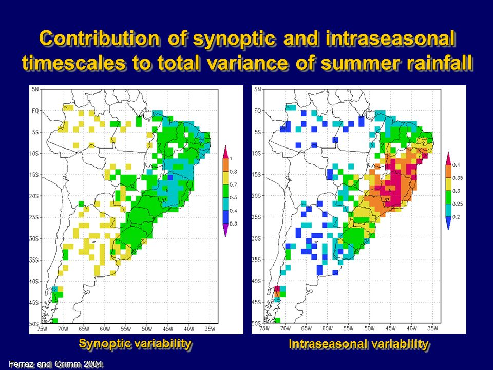 Intraseasonal variability