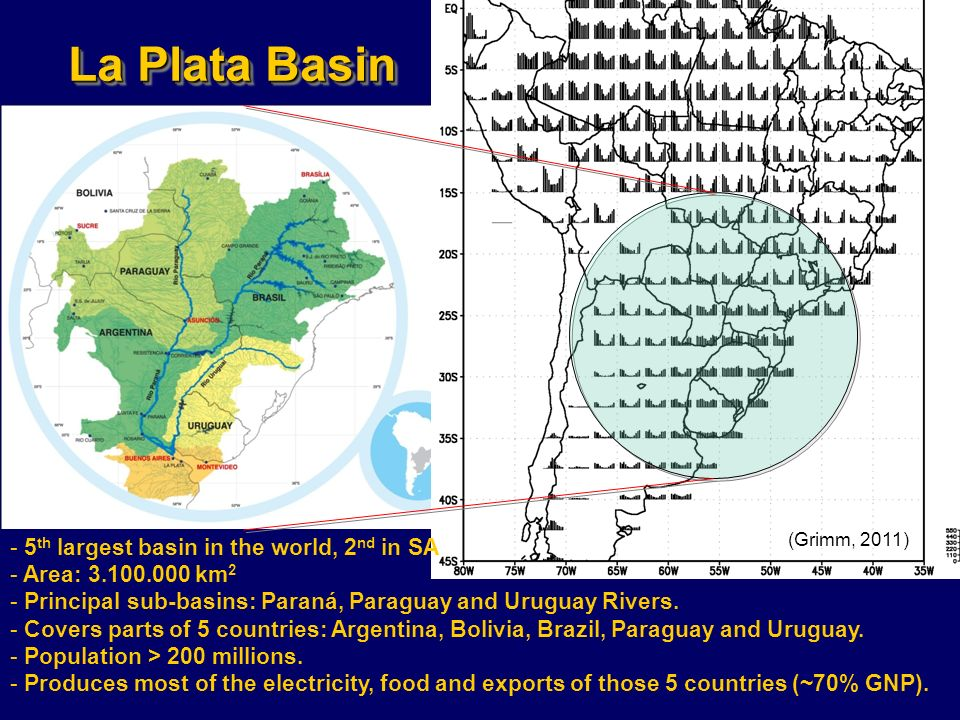 La Plata Basin 5th largest basin in the world, 2nd in SA