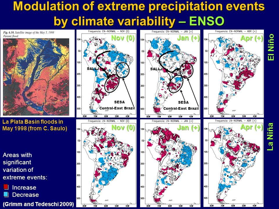 Modulation of extreme precipitation events by climate variability – ENSO